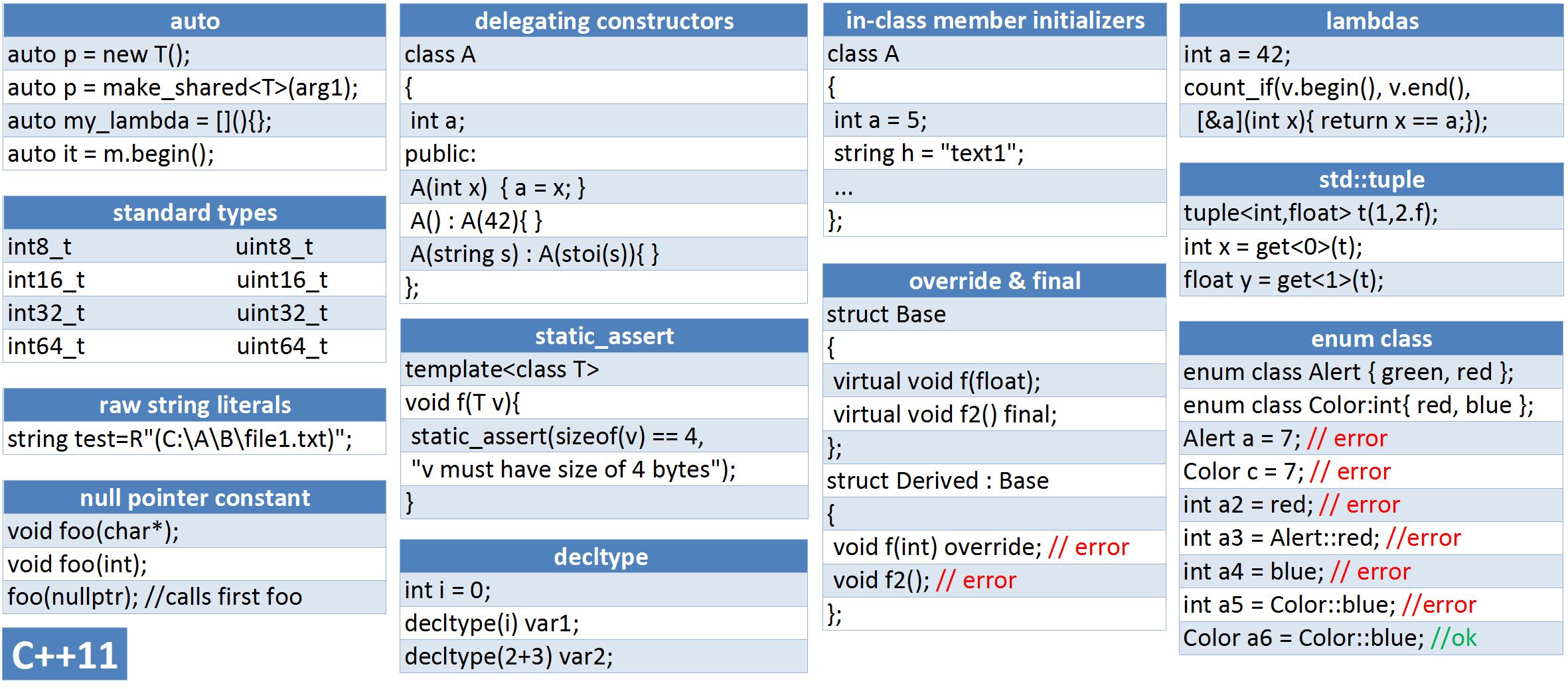 sublime text 3 tutorial pdf