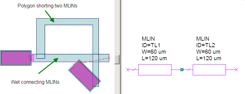 microwave guide layout