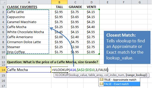 vlookup formula pdf