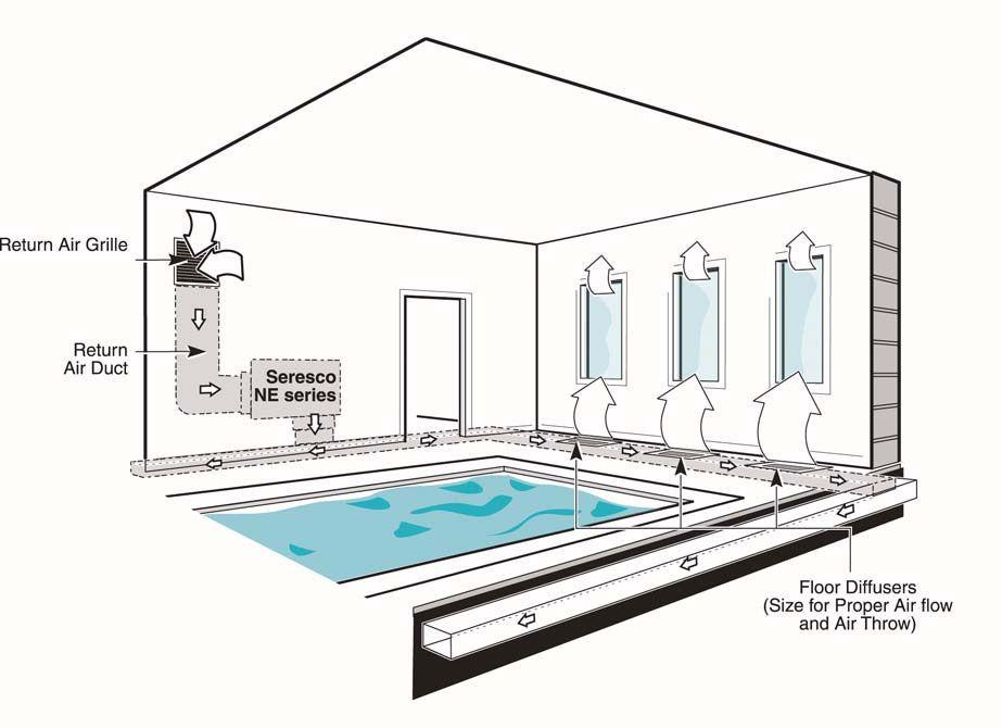 swimming pool design manual pdf