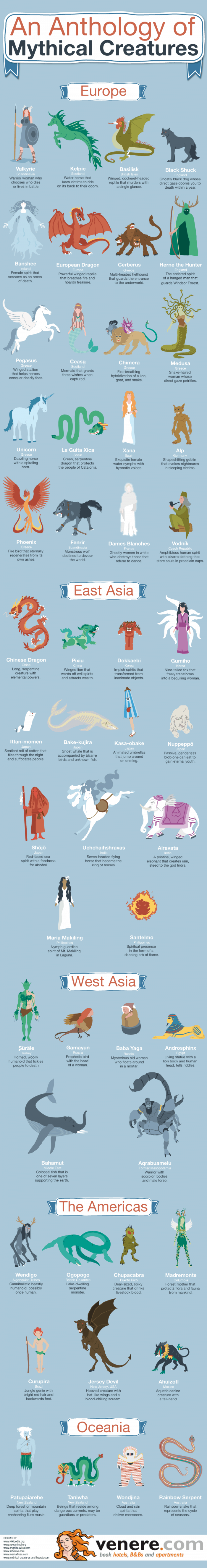 mythical creatures guide