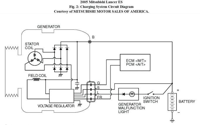 Mitsubishi Pajero Wiring Diagrams Pdf
