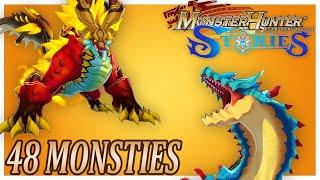 monster hunter stories makili pietru guide