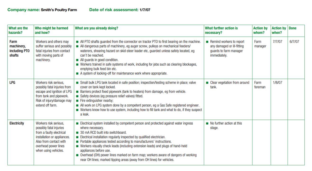rcd testing procedure pdf