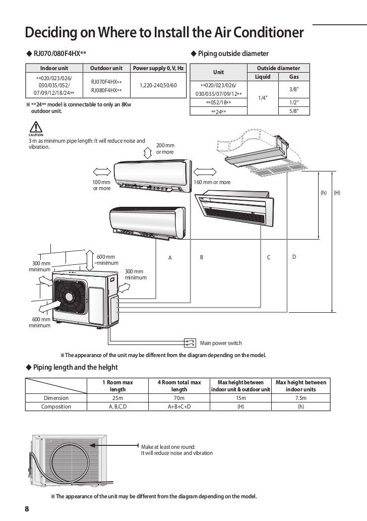 samsung ua50mu6100sxnz installation manual