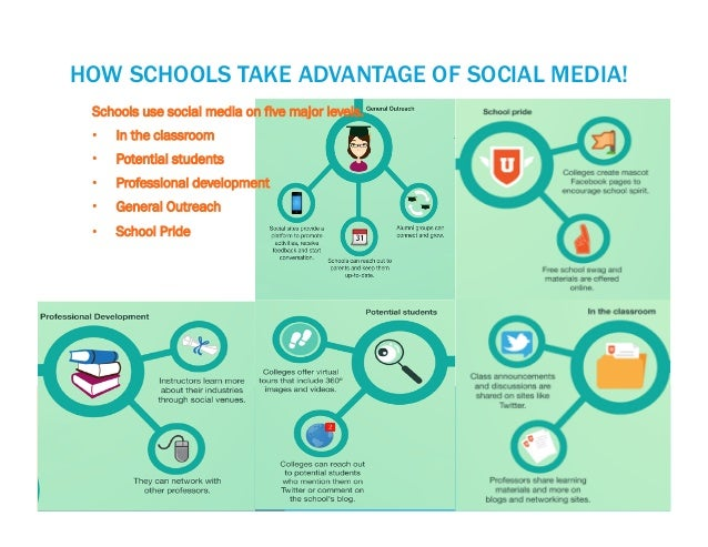 social media and education pdf