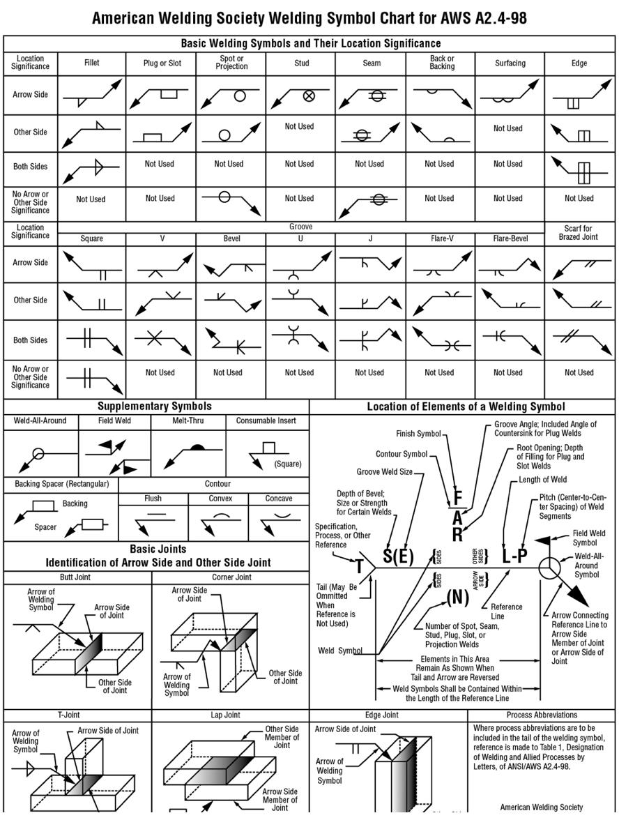 welding terminology pdf
